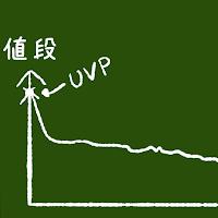 UVP (unverbindliche Preisempfehlunng, ウンファビンドリッヘ・プライスエンフェールング) – メーカー推奨価格